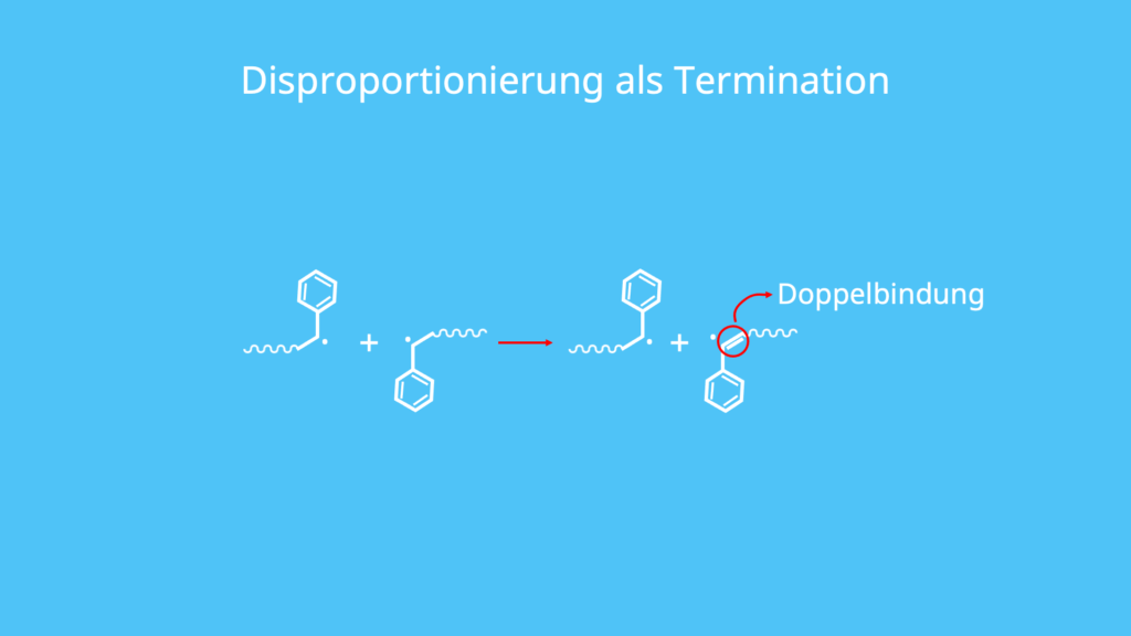 Termination, Rekombination, Disproportionierung, radikalische Polymerisation, Kettenabbruch