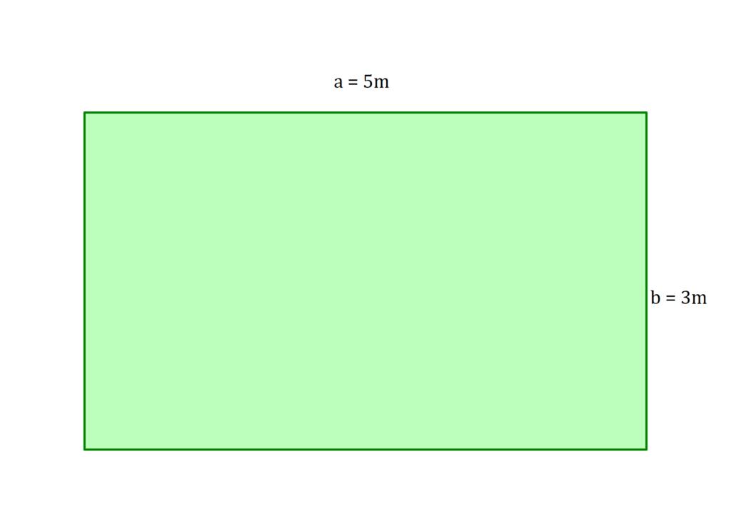 Umfang Rechteck Aufgabe, Umfang Rechteck Anwendungsbeispiel