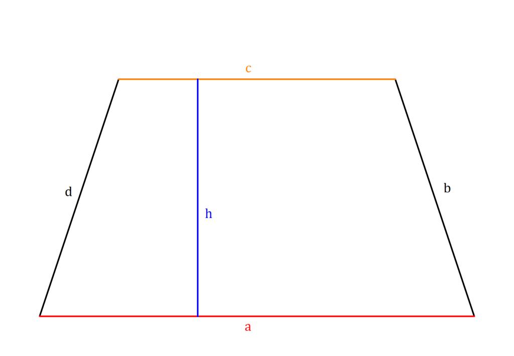 Gleichschenkliges Trapez, Flächeninhalt gleichschenkliges Trapez