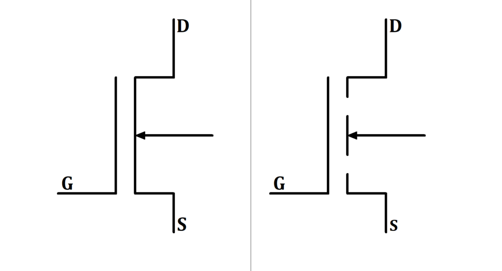 NMOS Schaltzeichen: Verarmungstyp (links) und Anreicherungstyp (rechts), NMOS Schaltzeichen, NMOS Schaltung, NMOS Verarmungstyp Schaltzeichen, NMOS Anreicherungstyp Schaltzeichen