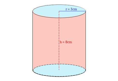 Mantelfläche Zylinder, Zylinder Mantelfläche, Zylinder Mantel