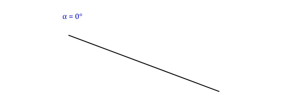 Nullwinkel, 0° Winkel, Null Grad Winkel