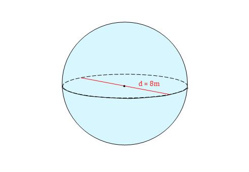 Oberfläche Kugel, Kugel Oberfläche, Kugel Fläche, Flächeninhalt Kugel