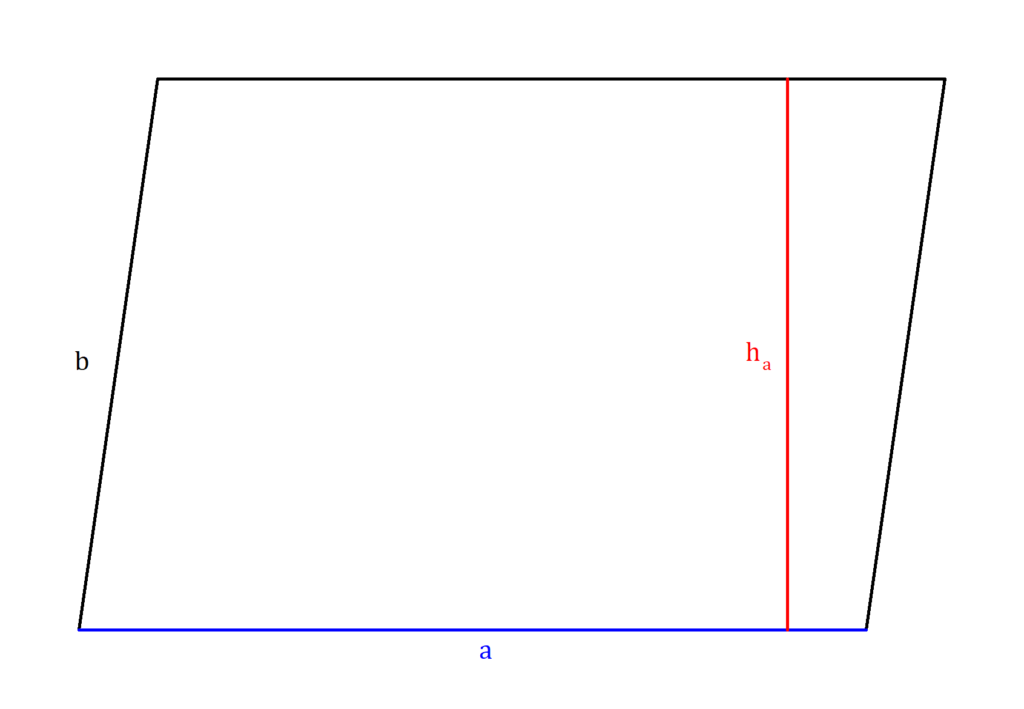 Parallelogramm, Flächeninhalt Parallelogramm