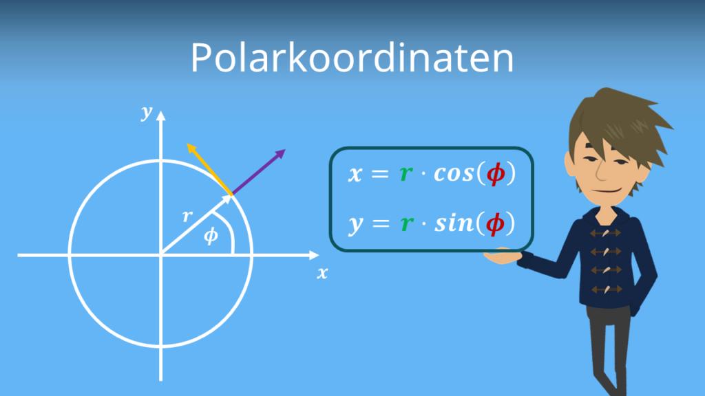 Zum Video: Polarkoordinaten