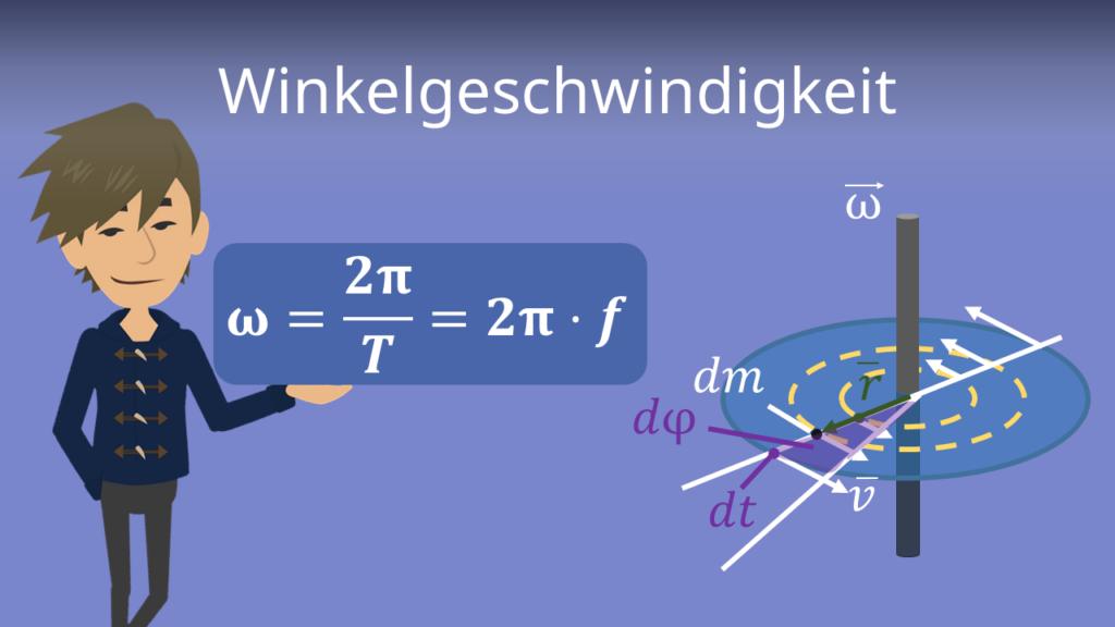 Zum Video: Winkelgeschwindigkeit