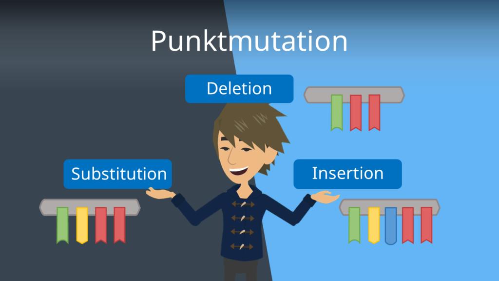 Zum Video: Punktmutation
