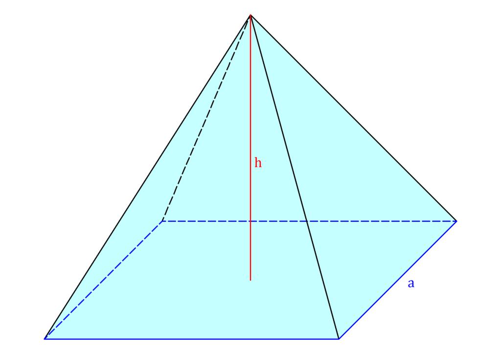 Volumen Pyramide, Pyramide Volumen, Volumen quadratische Pyramide, Pyramide, quadratische Pyramide