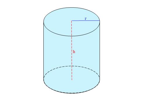 Volumen Zylinder, Zylinder Volumen, Zylinder Formel, Volumen Formel, r, h