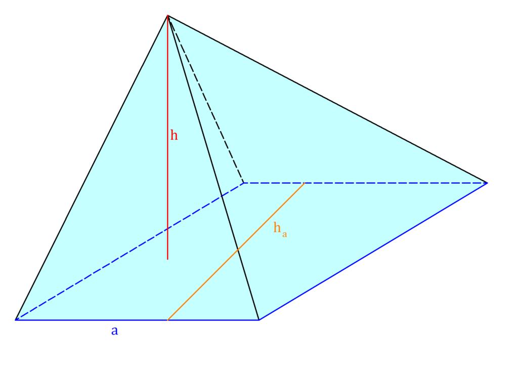 Volumen vierseitige Pyramide, Volumen Pyramide, Pyramide Volumen, vierseitige Pyramide