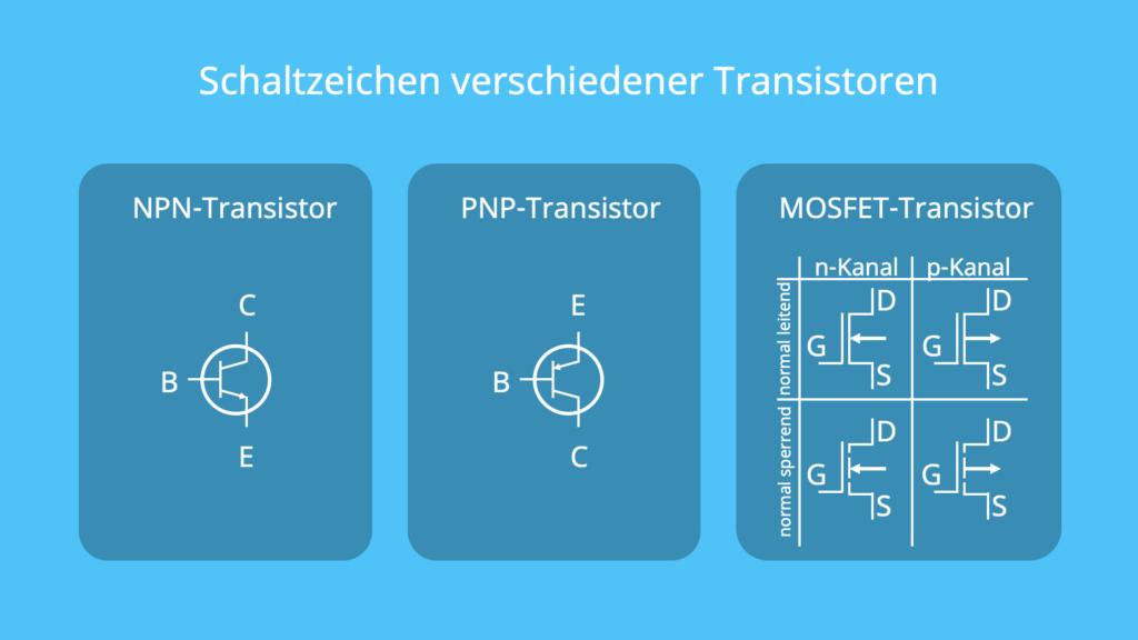 Mosfet, Transistor, Schalzeichen, npn, pnp, n-kanal, p-kanal