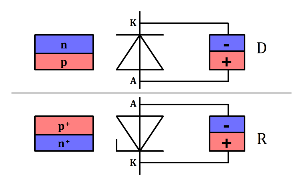 Z Diode vs. normale Diode, Z Diode Unterschied normale Diode, Z Diode Bild, Zener Diode vs. normale Diode, Z Diode normale Diode, Zener Diode Bild