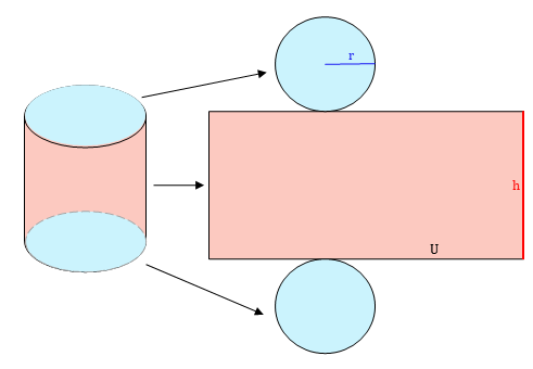 Zylinder Netz, Zylinder Oberfläche, Oberfläche Zylinder