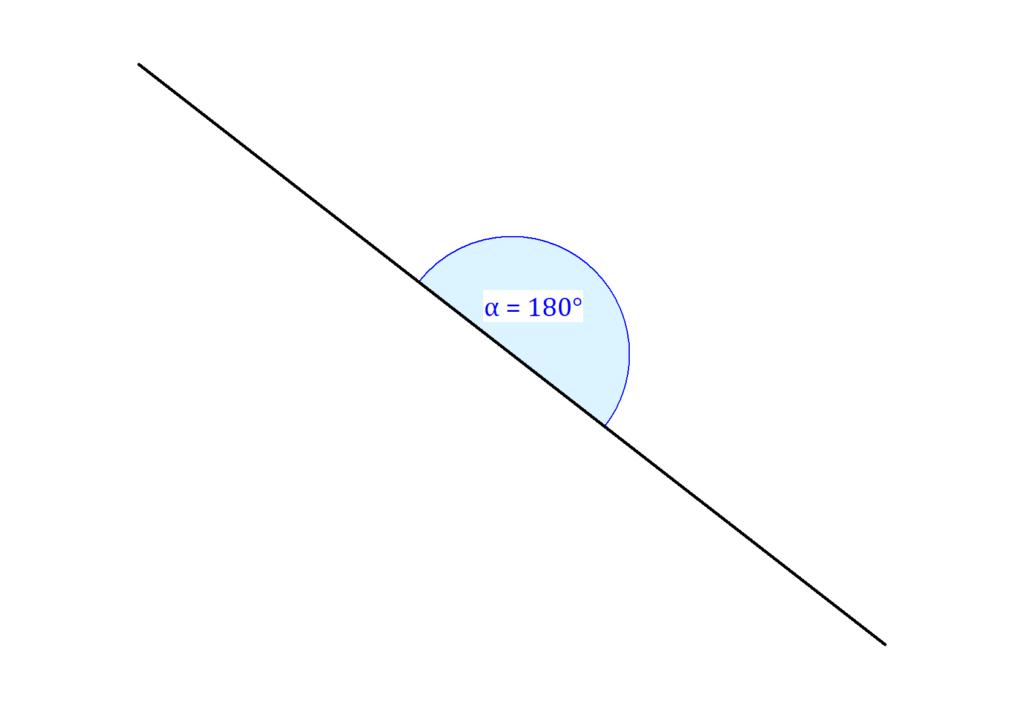gestreckter Winkel, 180° Winkel, 180 Grad Winkel