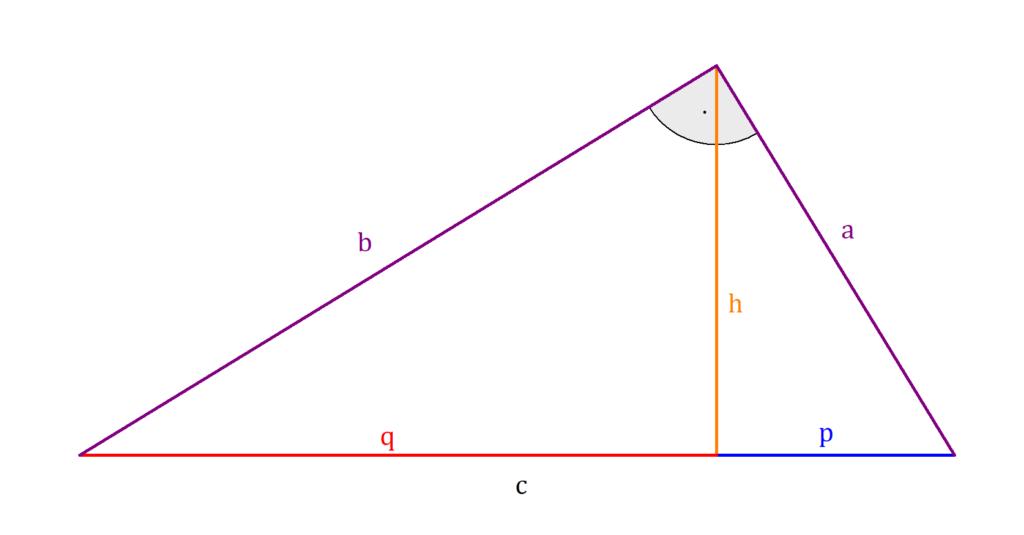 Höhensatz, Kathetensatz, rechtwinkliges Dreieck