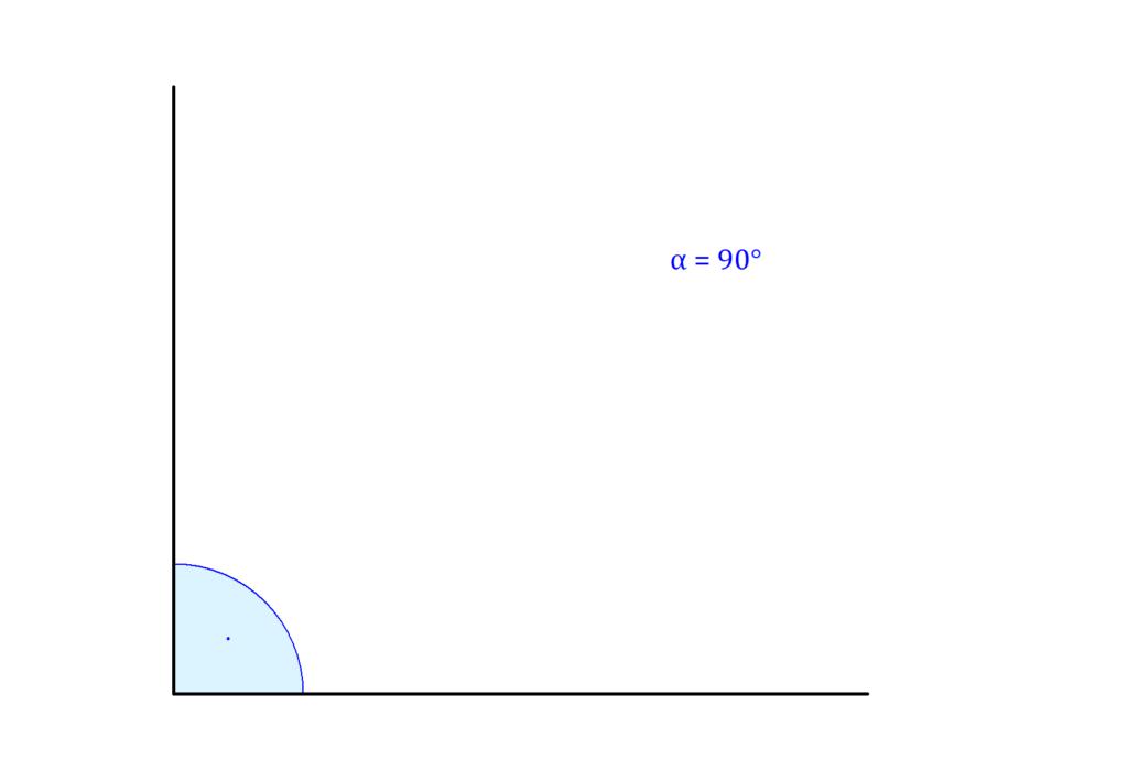 rechter Winkel, rechte Winkel, 90° Winkel, 90 Grad Winkel