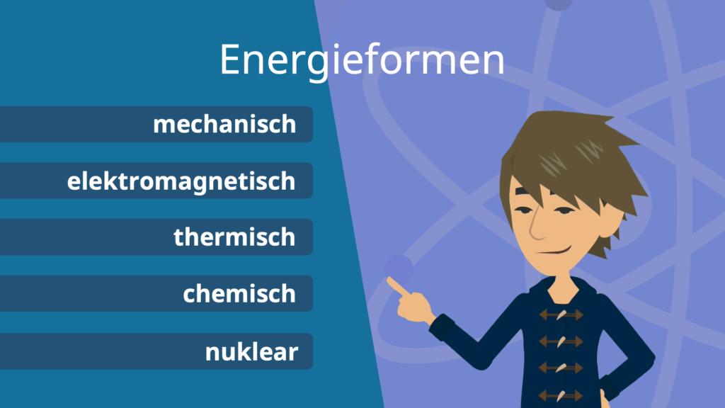 Zum Video: Energieformen