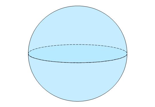 Kugel Mathe, Mathe Kugel, Kugel Körper, geometrischer Körper Kugel