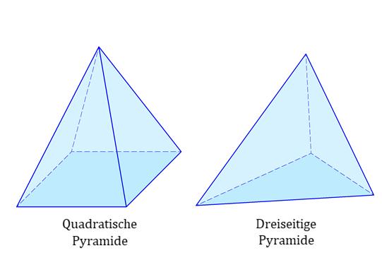 Pyramide, quadratische Pyramide, dreiseitige Pyramide, Pyramiden, Pyramide Mathe