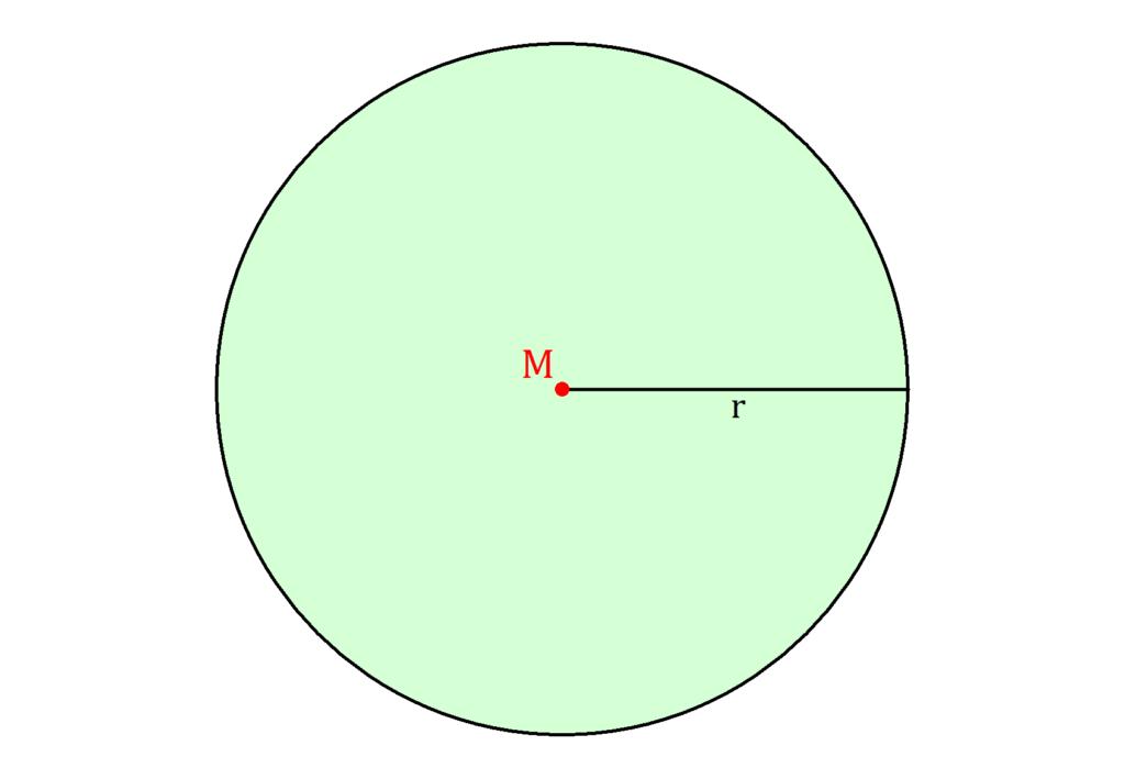 Kreis, Geometrie Kreis, Kreis Mathe, Kreis geometrische Form, Kreis geometrische Figur