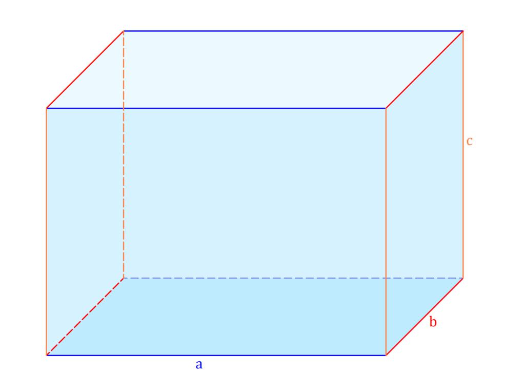 Oberfläche Quader, Quader Oberfläche, Oberflächeninhalt Quader, Flächeninhalt Quader