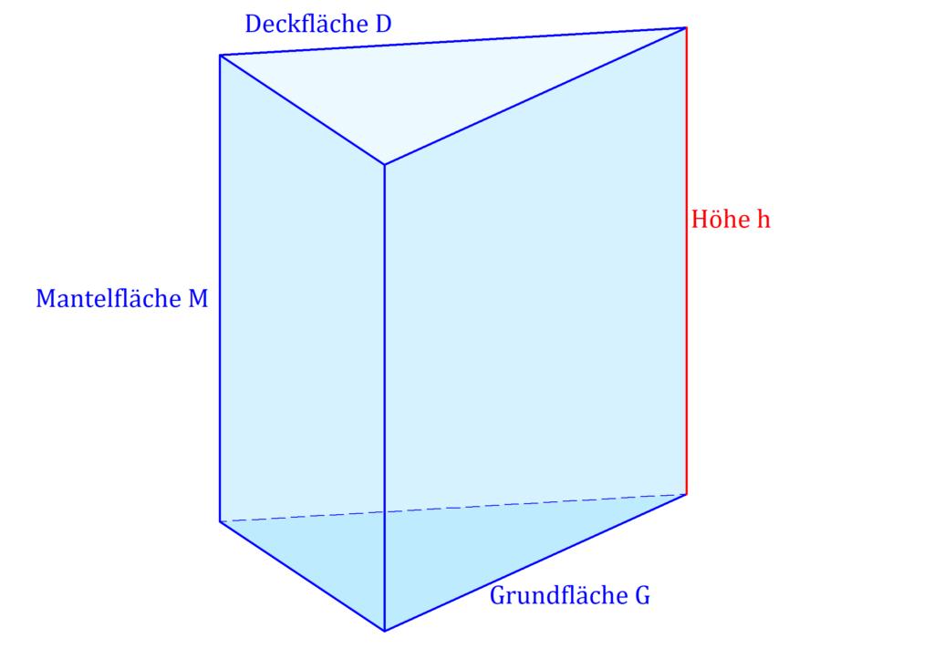 Prisma, Prismen, Dreiseitiges Prisma, Dreiecksprisma, Prisma Dreieck