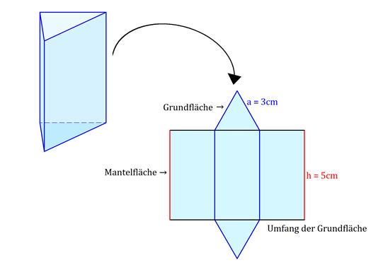 Prisma Netz, Prisma Oberfläche, Oberflächeninhalt Prisma, Oberfläche Prisma, Flächeninhalt Prisma