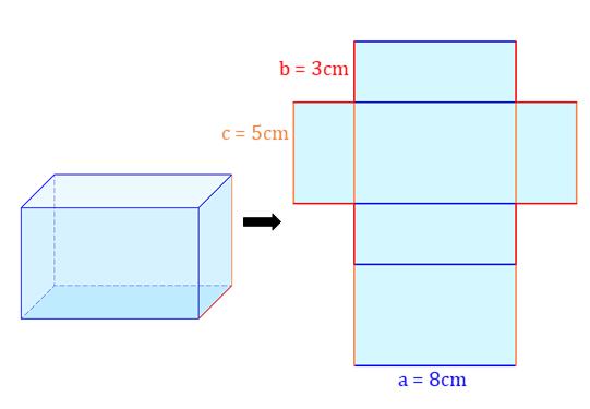 Oberfläche Quader, Oberflächeninhalt Quader, Flächeninhalt Quader, Fläche Quader, Quader Netz