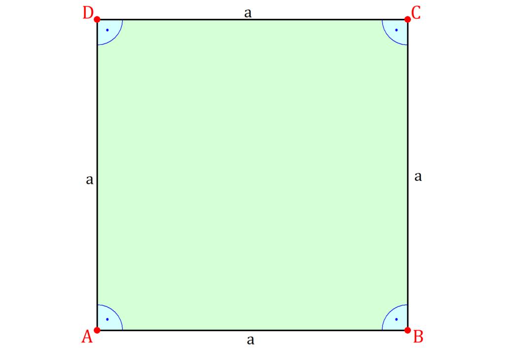 Quadrat, geometrische Figur Quadrat, Quadrat Geometrie, Quadrat Mathe