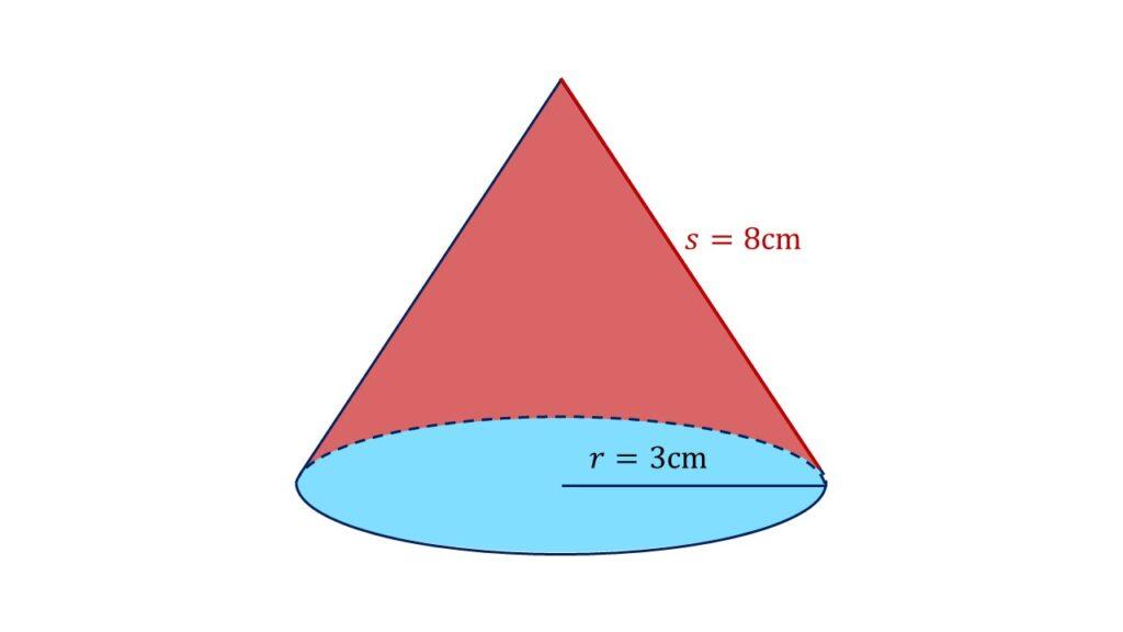 Oberfläche Kegel, Kegel Oberfläche, Oberflächeninhalt Kegel, Kegel Fläche