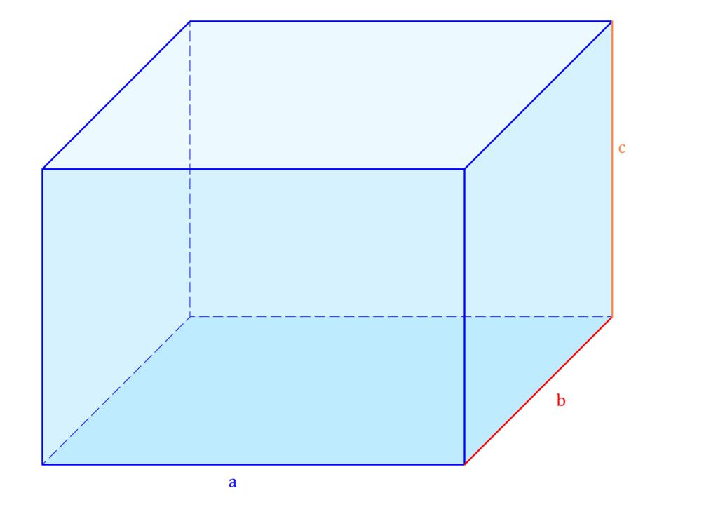 Volumen Quader, Quader Volumen, Rauminhalt Quader, Quader, Quadervolumen
