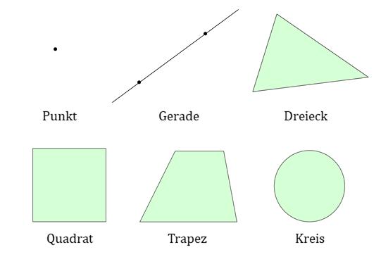 Geometrische Formen, Geometrische Figuren, Geometrische Form, Geometrische Figur, Geometrische Formen Übersicht
