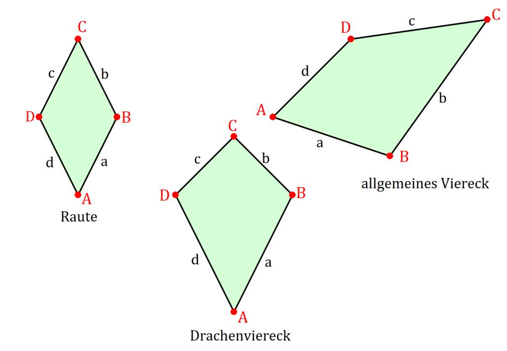 Vierecke, Raute, Drachenviereck, allgemeines Viereck, geometrische Formen Vierecke
