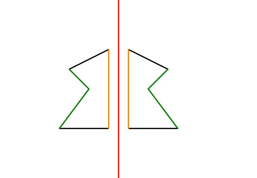 Figur, Symmetrie, Graph, Symmetrieachsen, Achse