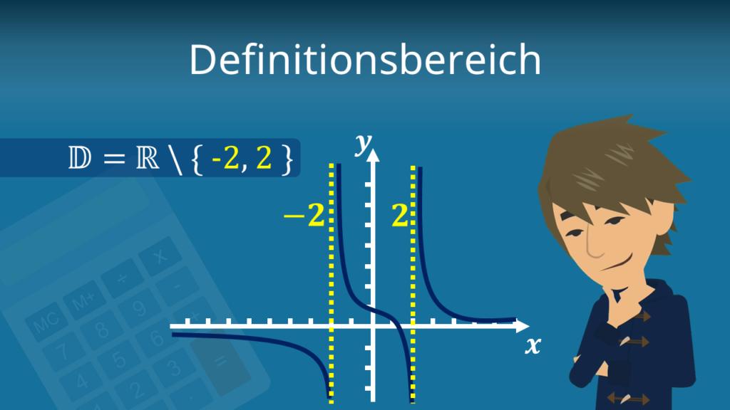 Definitionsmenge, Definitionsbereich, Definitionsbereich bestimmen