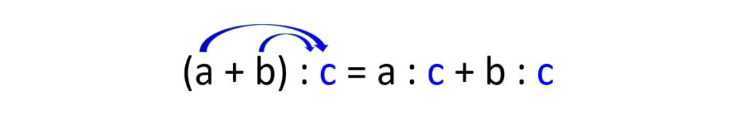 Distributivgesetz Division, Distributivgesetze,  Distributivgesetz Teilen