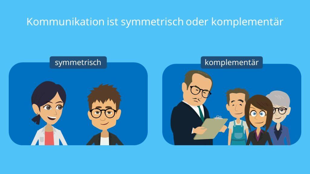 5 Axiome der Kommunikation, Paul Watzlawick, Axiom 5, Beispiel, symmetrische Kommunikation, Komplementäre Kommunikation, Kommunikation auf Augenhöhe, Hierarchie