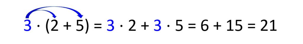 Distributivgesetz Multiplikation, Distributivgesetz