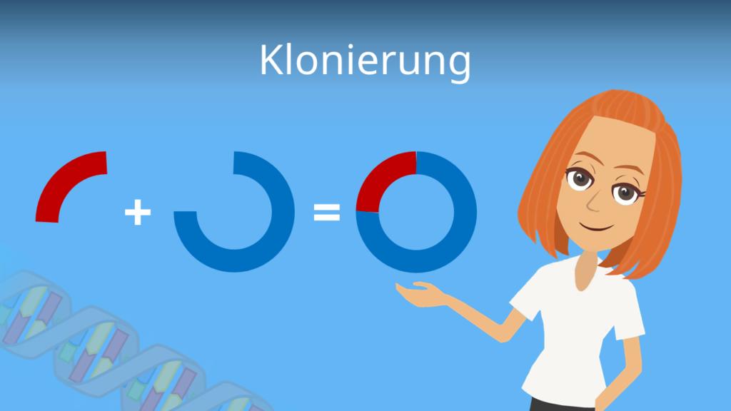Zum Video: Klonierung