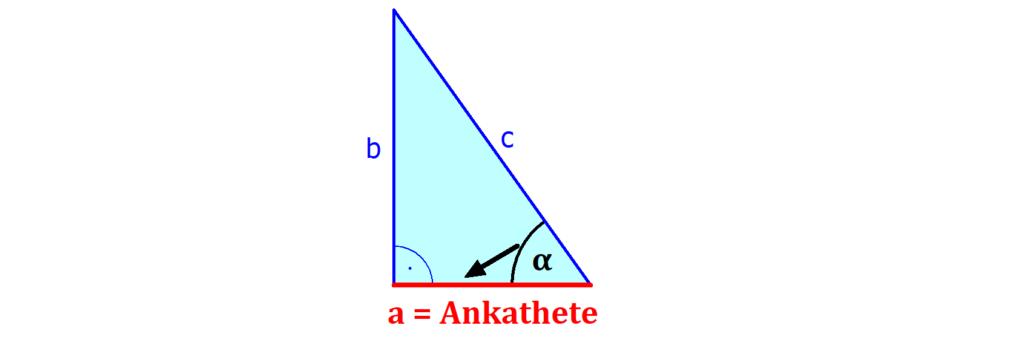 Dreieck, Winkel, Ankathete, Gegenkathete