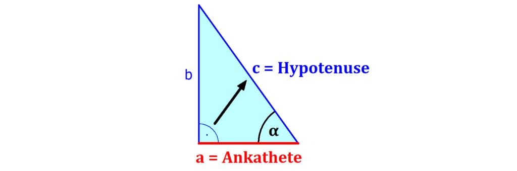 Hypotenuse, Dreieck, Ankathete, Gegenkathete
