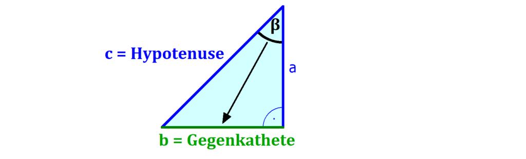 Dreieck, Gegenkathete, Ankathete, Hypotenuse