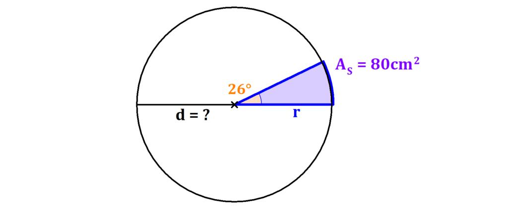 Kreis, Winkel, Radius, Durchmesser, Kreisausschnitt