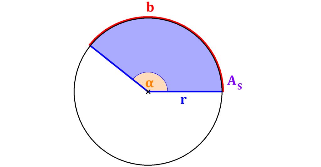 Kreis, Winkel, Bogen, Radius, Durchmesser