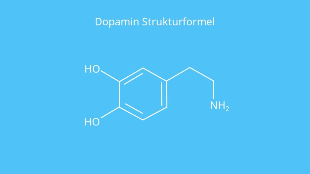 Parkinson, Dopamin Serotonin, Noradrenalin, Adrenalin