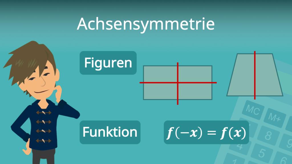 Zum Video: Achsensymmetrie, Punktsymmetrie