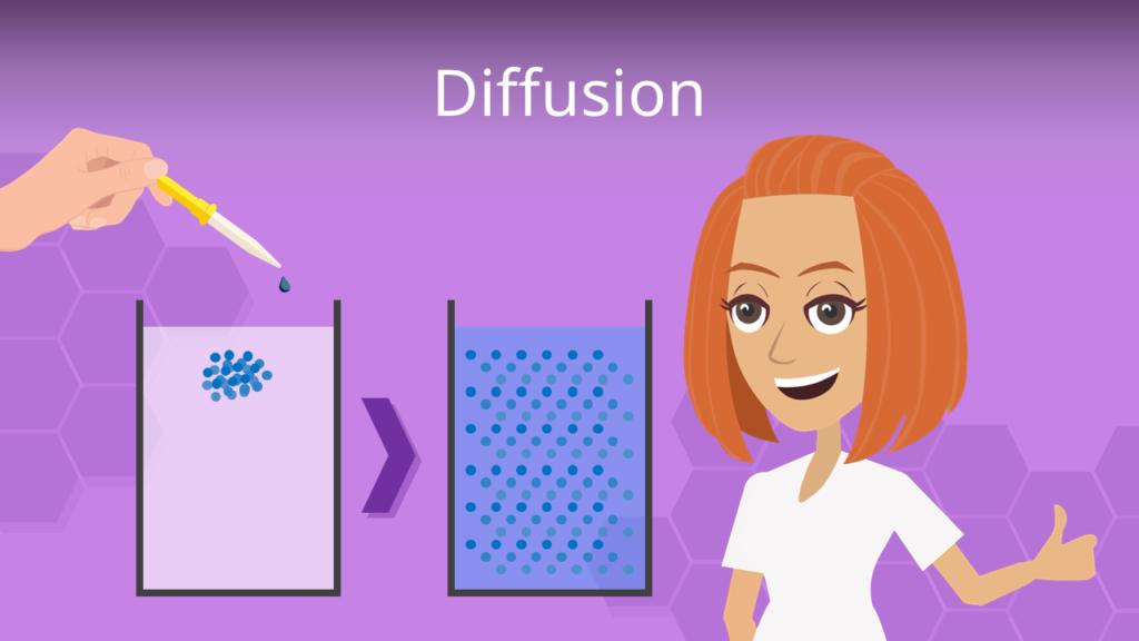 Zum Video: Diffusion