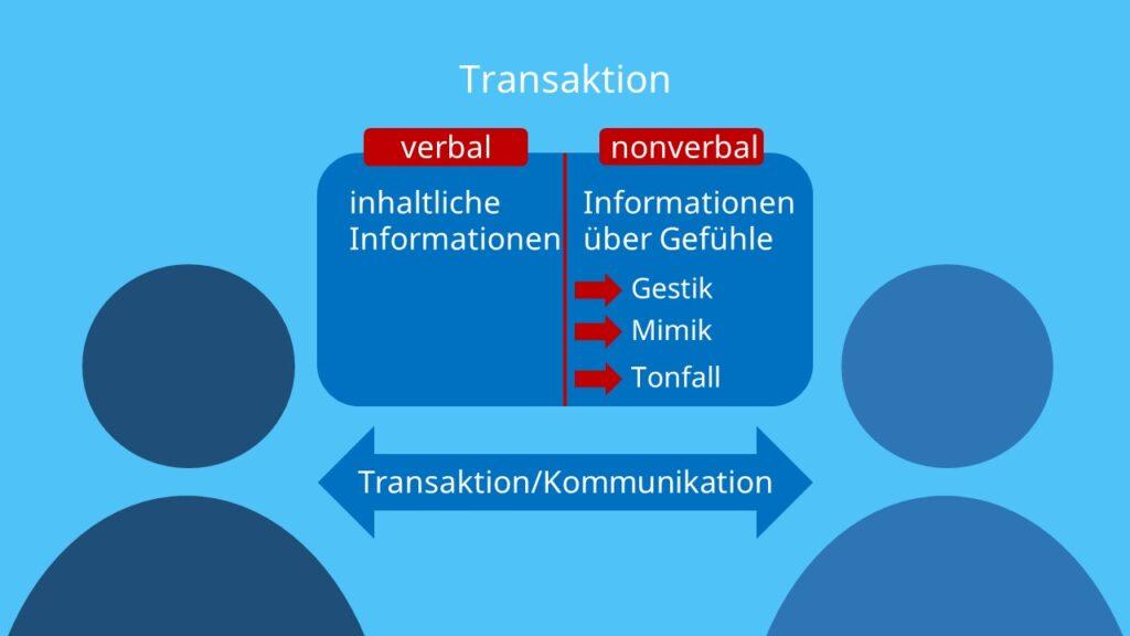 Kommunikation, Transaktionsanalyse, Verbale Ebene, Non-Verbale Ebene