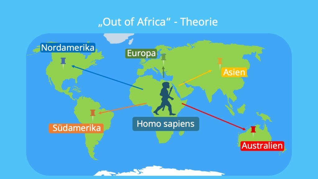 seit wann gibt es Menschen, Evolution des Menschen; der erste Mensch, Vorfahren des Menschen, Out of Africa Theorie, homo sapiens sapiens
