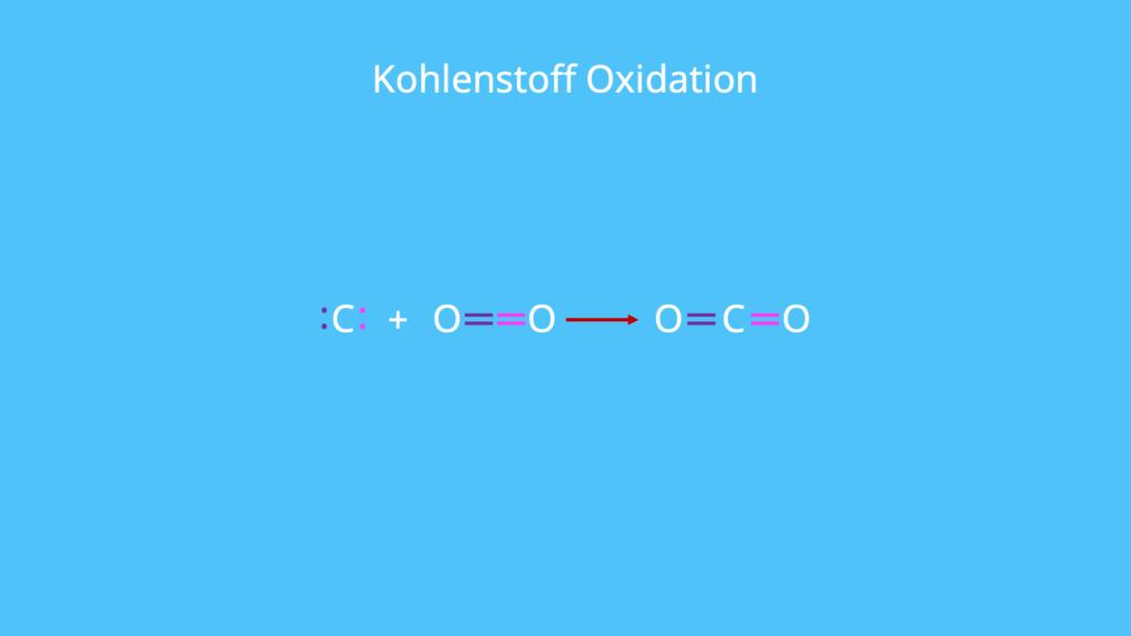 Oxydation, Reduktion Gegenteil, Reaktion mit Sauerstoff, Oxidation Beispiel, Oxidation Chemie